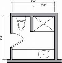 bathroom floor plan Unique bathroom floor plans: photos and products ideas