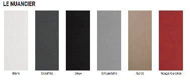 quelle peinture pour repeindre des meubles de cuisine peinture effet béton pour repeindre du carrelage