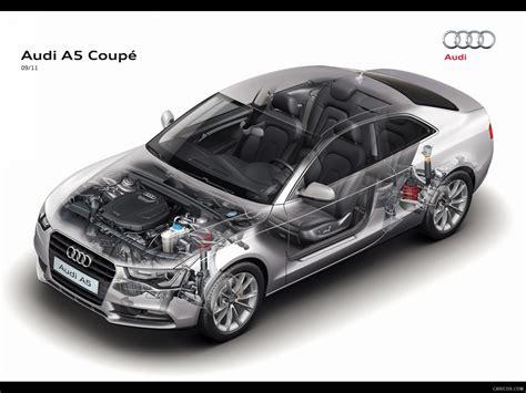 Audi Ghost Wallpaper