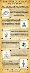 Celtic Symbols of Ireland and their Meaning | Celtic Knots ...