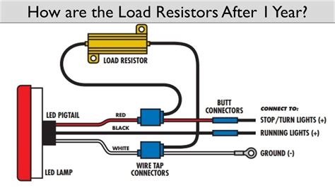 led load resistor wiring diagram 32 wiring diagram