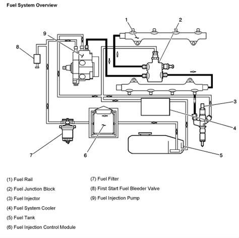 gmc sierra hd slt fuel system diagram