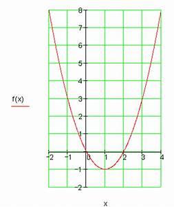 Scheitelpunktform A Berechnen : l sungen quadratische funktionen zur vorbereitung einer ~ Themetempest.com Abrechnung