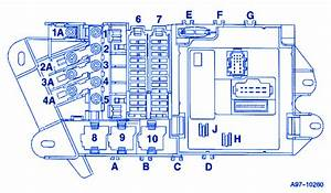 Audi A6 2005 Fuse Box  Block Circuit Breaker Diagram