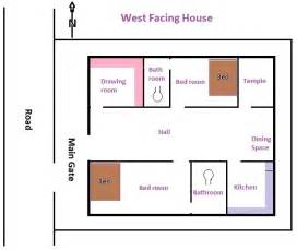 vastu ideal map or drawings 2 smartastroguru