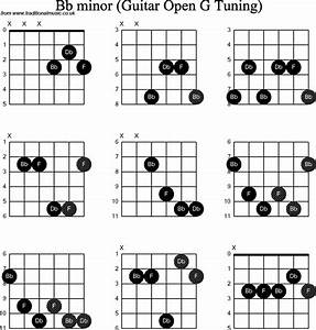 chord diagrams for dobro bb minor With chord diagrams for dobro b minor