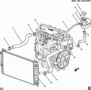 2013 Chevy Cruze Coolant Hose Diagram