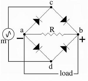 Electr U00f3nica - Motores  Generadores De As
