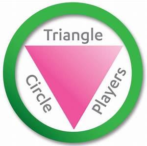 Triangle Cir Players (@TCPlayers)   Twitter