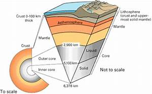 What is The Mantle - Definition & Meaning of Mantle in ...