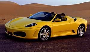 Ferrari Images of All Models ~ Ferrari Prestige Cars