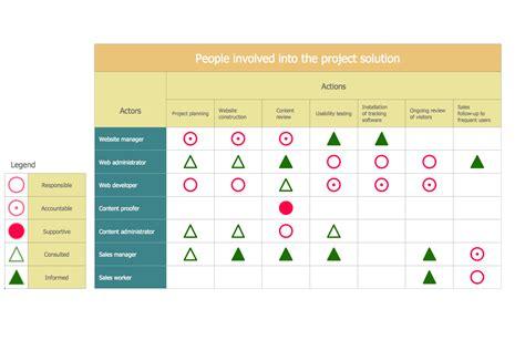 management  planning tools conceptdrawcom