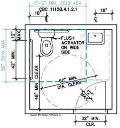 ada bathroom design ada bathroom dimensions get ada bathroom requirements at http disabledbathrooms ada