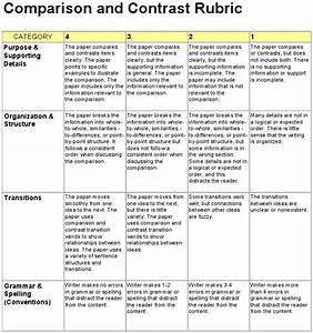 compare and contrast essay topics for high school editing services  comparison and contrast essay topics for high school