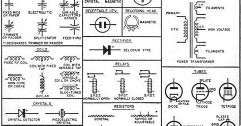 Schematic Symbols Chart Wiring Diargram