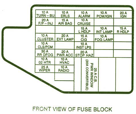 2001 Chevy Silverado Fuse Diagram by 2001 Chevy Cavalier Front Fuse Box Diagram Circuit