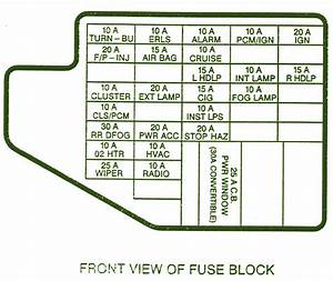 2001 Chevy Cavalier Front Fuse Box Diagram  U2013 Circuit