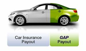 Univers Auto Gap : is guaranteed asset protection actually worth it in the end recognition ~ Gottalentnigeria.com Avis de Voitures