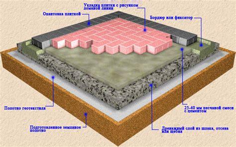 recouvrir du marbre repeindre le carrelage au sol dune catalogue carrelage getaz calculer un devis à courbevoie