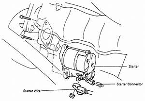Diagram Of Removal Radiator 1997 Toyota Tacoma