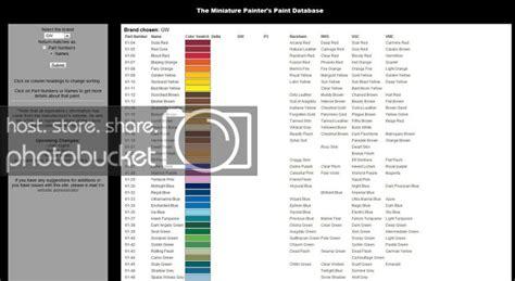 acrylic paint comparison equivalent charts pla zone