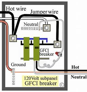 100 Amp Electrical Panel Wiring Diagram Unique How To Wire