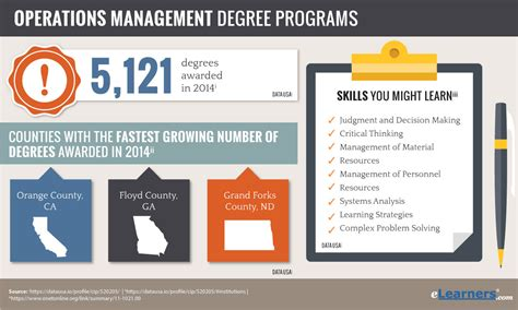 Operations Management Degree Online Operations Management. Dentist Santa Clara Ca Printable Menu Planner. Can You Rollover 401k To Roth Ira. Why Renewable Energy Is Good. Storage Rental Insurance Online Trade Account. Internet Connection For Home Lock The Lock. Telephone Recording Systems Iraq News Update. Waste Management Schedule A Pickup. Discount Tires Palatine Website Design Simple