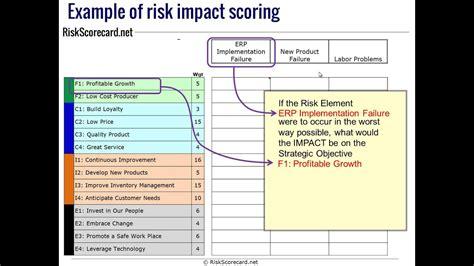 impact scoring  risk register elements   risk