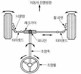 jeep cj5 dash wiring diagram jeep cj5 dash panel wiring With jeep cj7 dash