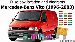 Fuse Box Location And Diagrams  Mercedes-benz Vito  1996-2003