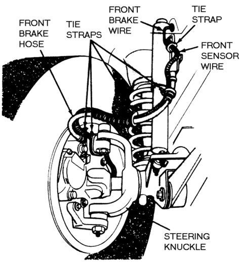 Repair Guides Bendix Anti Lock Brake System Speed