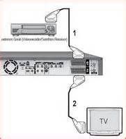 Fernseher Mit Scart Anschluss : hama scart adapter scart kupplung auf speziellen samsung tv anschluss ext rgb nicht hdmi ~ Eleganceandgraceweddings.com Haus und Dekorationen