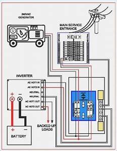 How To Wire A Manual Transfer Switch Diagram Di 2020