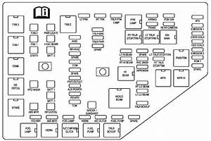 Saturn Ac Wiring Diagram