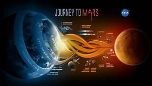 NASA schickt Menschen zum Mars (und davor Asteroiden zum ...
