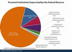 Bank Supervision and the Central Bank: An Integrated Mission