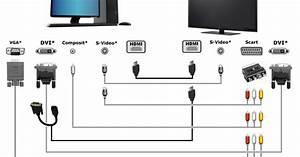 Zwei Monitore Verbinden : pc mit fernseher verbinden was ihr braucht und wie es geht ~ Jslefanu.com Haus und Dekorationen