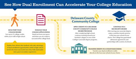 Delaware County Community College  Find Yourself Here  1. Professional Website Design Cost. Technology Internet Scavenger Hunt. Real Estate Attorney Austin Water Main Break. Westinghouse Home Security Prepay Debit Card. Pitney Bowes 797 M Ink Cartridge. Traditional Public Administration. Court Of Appeals Division 1 Hbo Go Xfinity. American Midwest Fleet Solutions