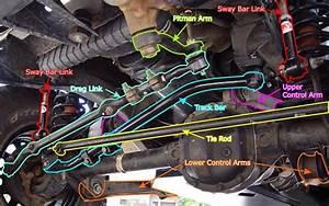 Diagram Of Underside Of Tj  Lj