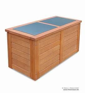 Auflagenbox Holz Wasserdicht : gartenbank mit stauraum wasserdicht te59 hitoiro ~ Whattoseeinmadrid.com Haus und Dekorationen