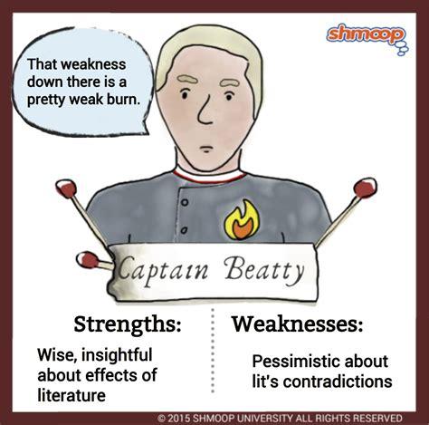Captain Beatty In Fahrenheit 451  Chart
