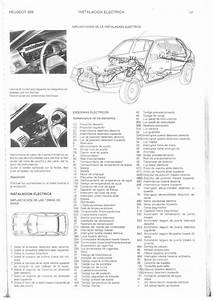 Descargar Manual De Taller Peugeot 205    Zofti