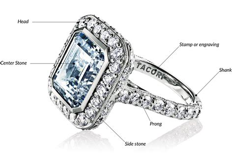 guide to engagement rings beards jewelry