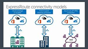December 2016 Azure Partners Call  Azure Networking And