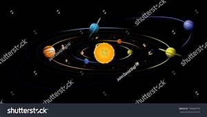 Solar System Diagram Planets Not Scale Stock Illustration