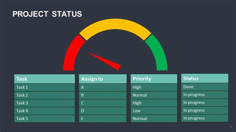 project status powerpoint   templates