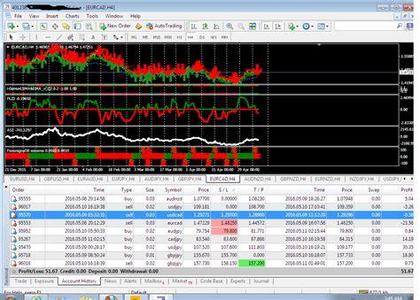 best forex trading platform in nigeria business nigeria