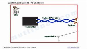 In Ground Fence Wiring Basics - Youtube