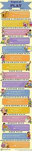 Here Is A Great Guide To The Different Types Of Play