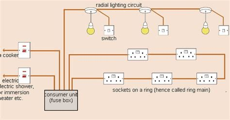 Typical Wiring Diagram Of House by Images Of House Wiring Circuit Diagram Wire Diagram Images